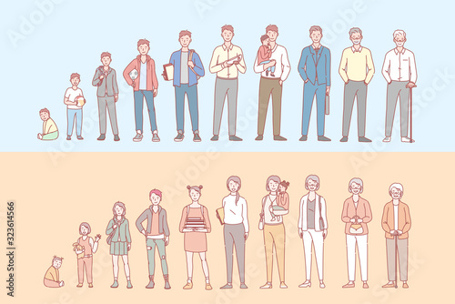 Obraz Life cycle of humans set concept - fototapety do salonu