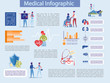 Medical Clinic or Hospital Infographic Elements.