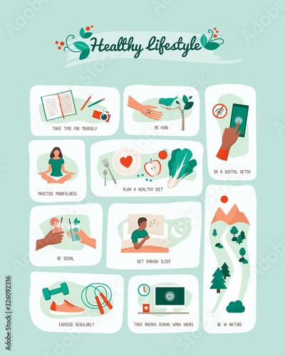 Fototapeta Healthy lifestyle and self-care infographic obraz