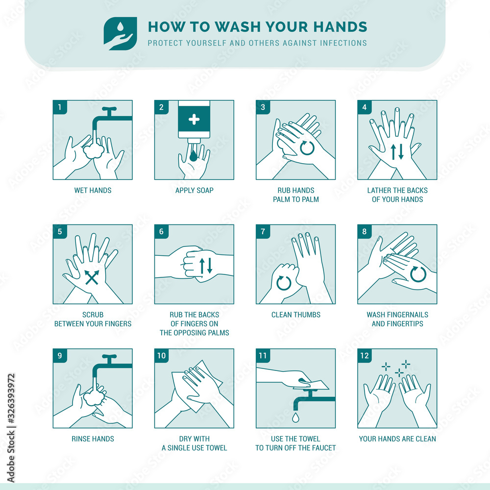 Fototapeta How to wash your hands