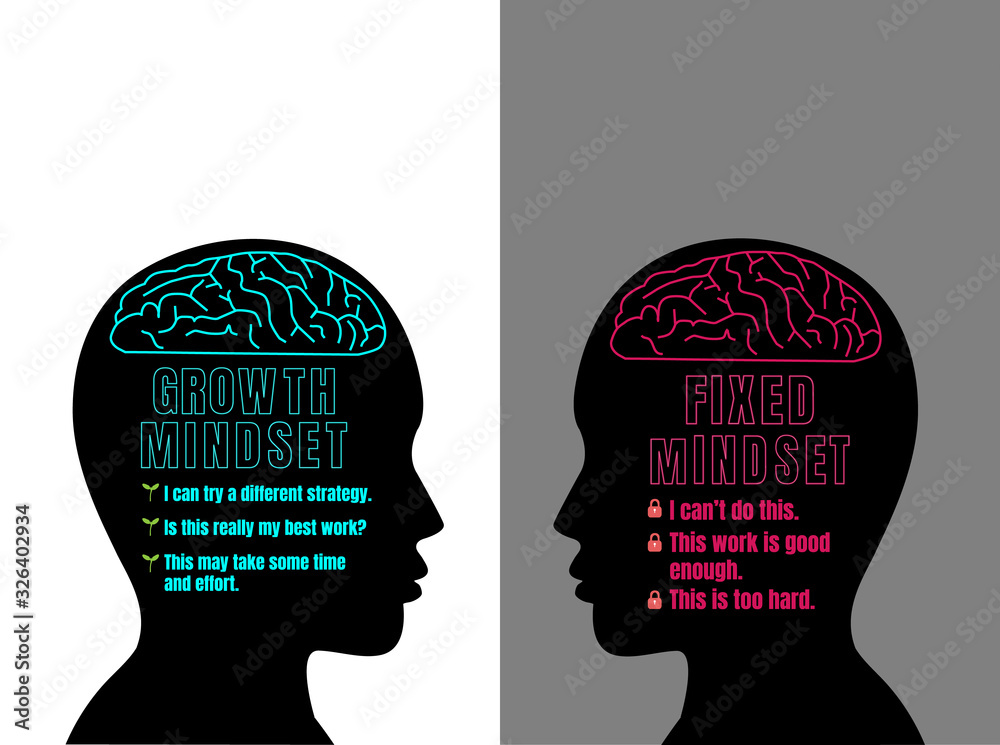 Fototapeta Human head with brain inside. Growth mindset VS Fixed mindset. Difference between a positive growth and a negative fixed mindset.