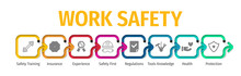 Work Safety Banner With Icon. ...
