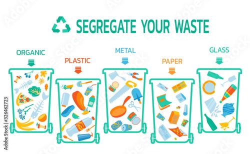 Waste management concept Canvas Print