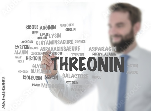 Threonin Wallpaper Mural