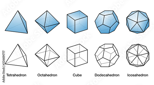 Fototapeta Blue Platonic solids and black wireframe models, all bodies with same size. Regular convex polyhedrons with same number of identical faces meeting at each vertex. English labeled illustration. Vector. obraz