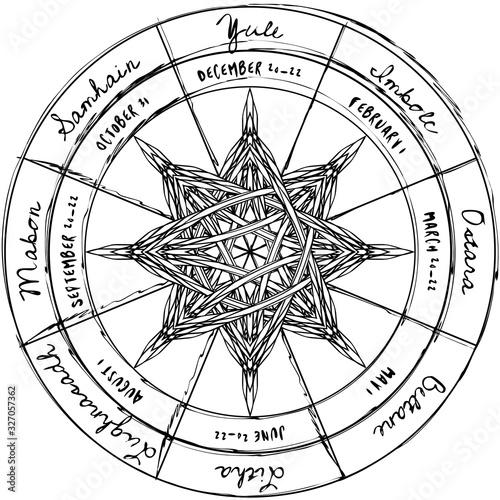 Carta da parati Abstract pagan wheel of the year