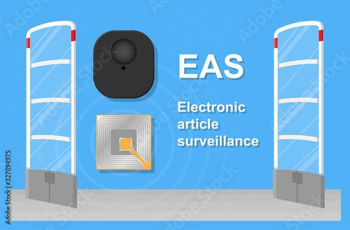 Electronic security systems alarm device anti theft Canvas Print