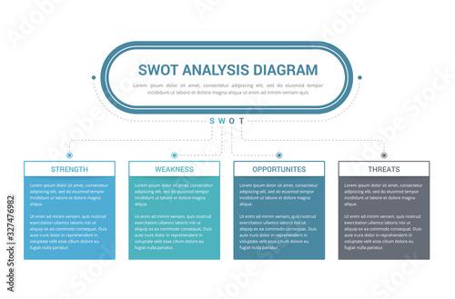 Photo SWOT Analysis Diagram