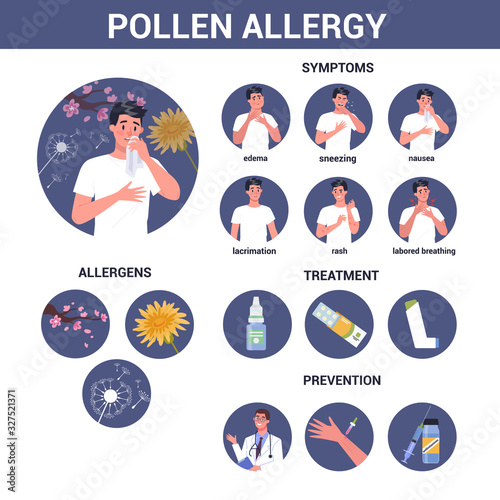 Photo Man with polen allergy