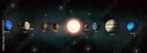 Obraz na plátne solar system planets banner