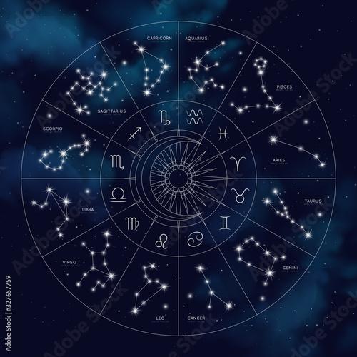 Photo Map of zodiac constelattions