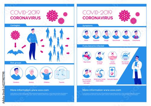 Epidemiological coronavirus informational poster: symptoms, group risk, contagion, prevention, medical advice Wallpaper Mural