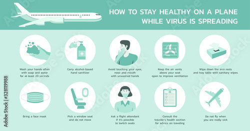Obraz how to stay healthy on a plane while virus is spreading infographic, healthcare and medical about flu and fever prevention, vector flat icon symbol, layout, template illustration in horizontal design - fototapety do salonu