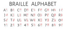 Braille Alphabet Letters And N...