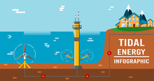 Tidal Power Infographic. Eco Friendly Underwater Renewable Energy Sources. Flat Vector Illustration. Alternative Electricity Generators. Hydro Power Turbine.