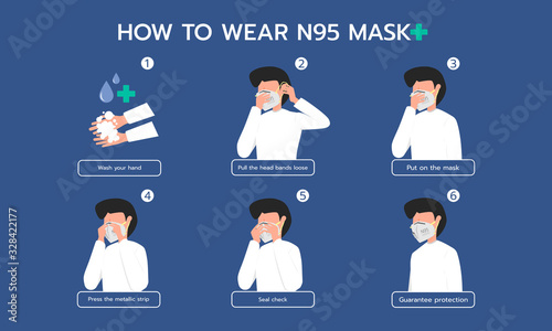 Obraz Infographic illustration about How to wear N95 mask for Dust protection, Prevent virus.  Flat design - fototapety do salonu