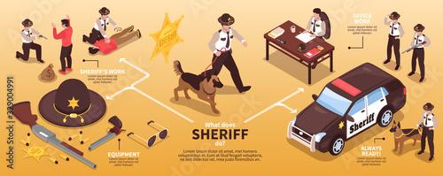 Fototapeta Sheriff Isometric Horizontal Infographics