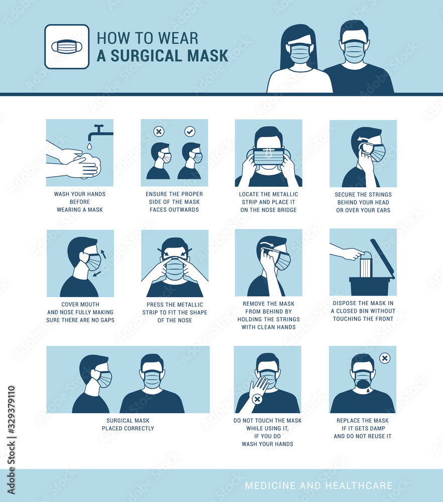 Fototapeta How to wear a surgical mask properly