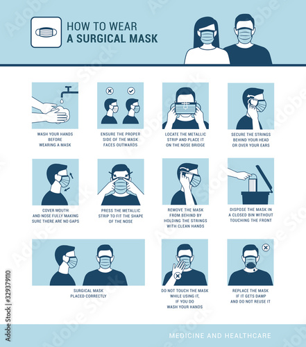 Photographie How to wear a surgical mask properly