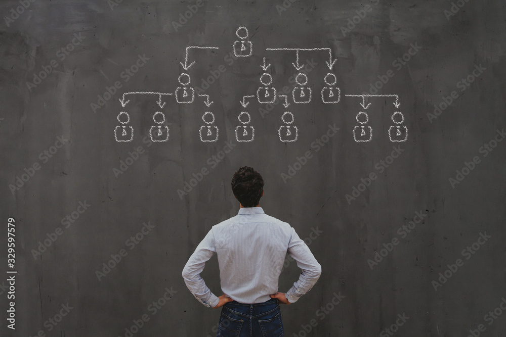 Fototapeta corporate structure, delegating and company hierarchy concept