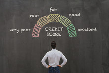 Credit Score Concept, Poor Or ...