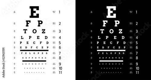 Stampa su Tela Poster for vision testing in ophthalmic study