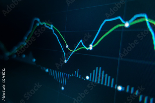 Fototapeta Stock market trading graph and candlestick chart on screen monitor for financial investment and economic concept. obraz