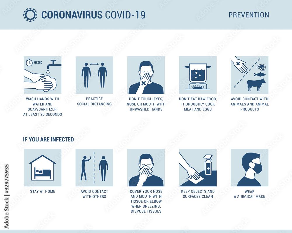 Fototapeta Coronavirus 2019-nCoV disease prevention infographic