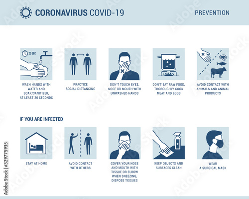 Obraz Coronavirus 2019-nCoV disease prevention infographic - fototapety do salonu