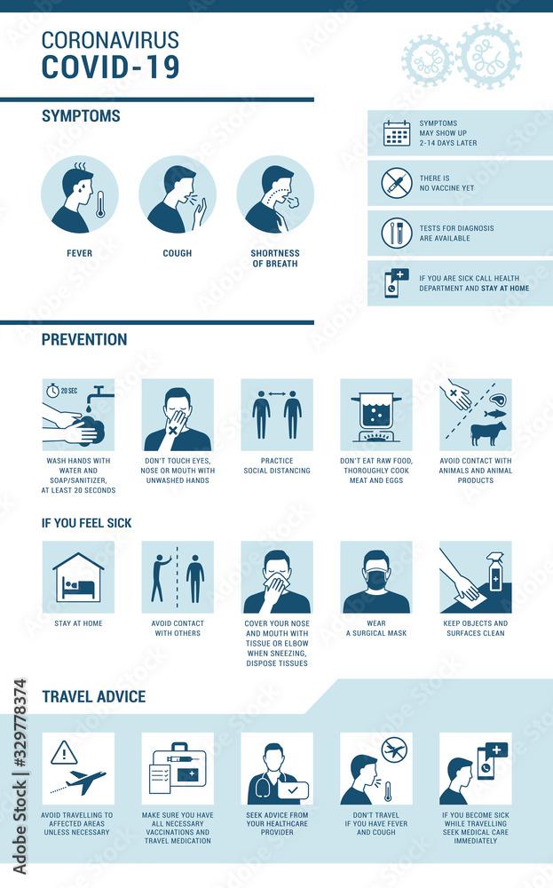 Fototapeta Coronavirus Covid-19 symptoms and prevention infographic