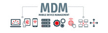 Mobile Device Management Vecto...