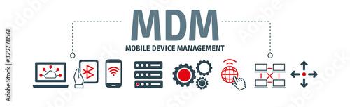 Fotografie, Obraz Mobile Device Management vector illustration concept