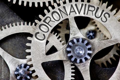 Metal Wheels with Coronavirus Concept Wallpaper Mural