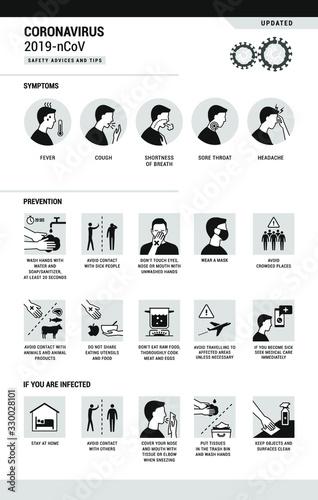 Fotografía Coronavirus 2019-nCoV infographic: symptoms and prevention tips