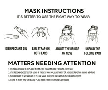 How To Wear A Mask Correct.Wom...