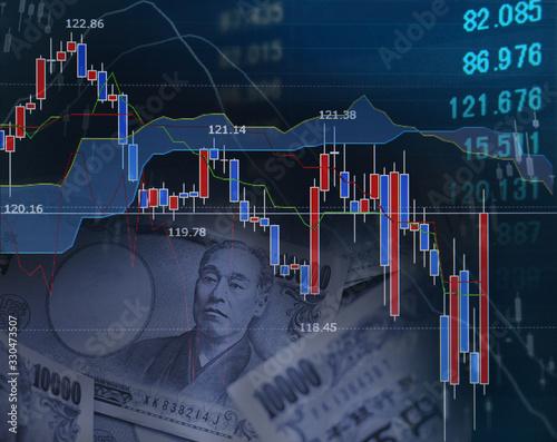 Fotomural 金融イメージ 為替相場の急変