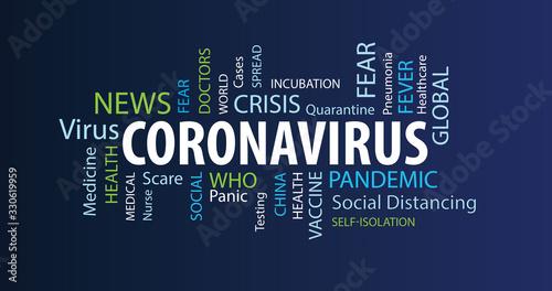 Corona Virus Word Cloud on a Blue Background