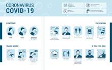 Coronavirus Covid-19 Symptoms And Prevention Infographic