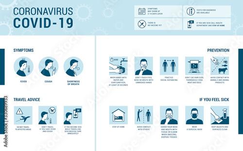 Fotografiet Coronavirus Covid-19 symptoms and prevention infographic