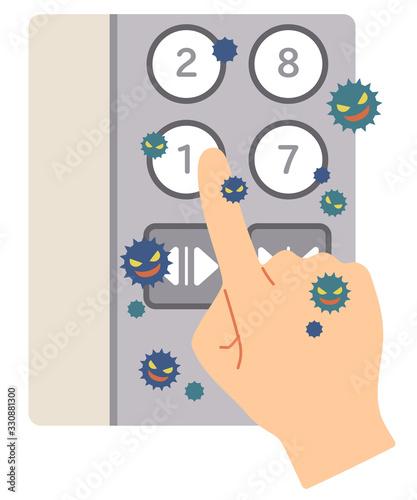 Fototapeta 供用するエレベーターのボタンをさわることからウィルスが付着する例 obraz