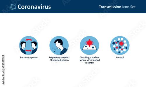 Coronavirus (covid-19 or 2019-ncov) Transmission Icon Set for Infographic Canvas Print