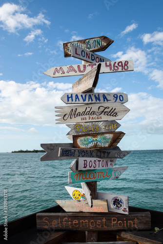 Southernmost point Key West Wallpaper Mural