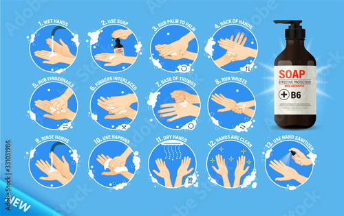 Photographie Medical instructions how to wash your hands