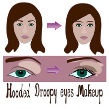 Hooded And Droopy Eyes Woman M...