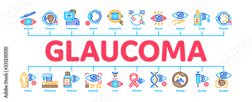 Fotomural Glaucoma Ophthalmology Minimal Infographic Web Banner Vector