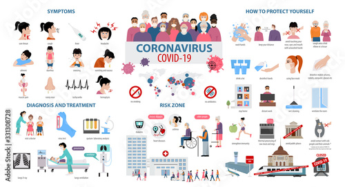Obraz Corona virus disease infographic. Symptoms, diagnosis, treatment, how to protest yourself from COVID-19 - fototapety do salonu