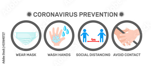 Photo Coronavirus prevention icons in flat style isolated on white background