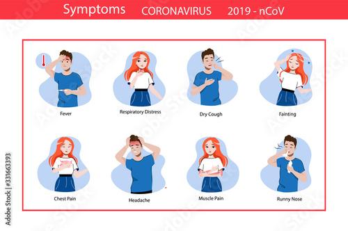 Coronavirus Epidemic Concept Wallpaper Mural