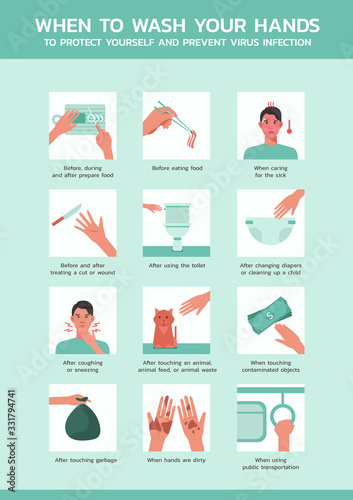 Photo when to wash your hands to protect yourself and prevent virus infection infograp