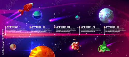 Fényképezés Deep space future exploration cartoon vector